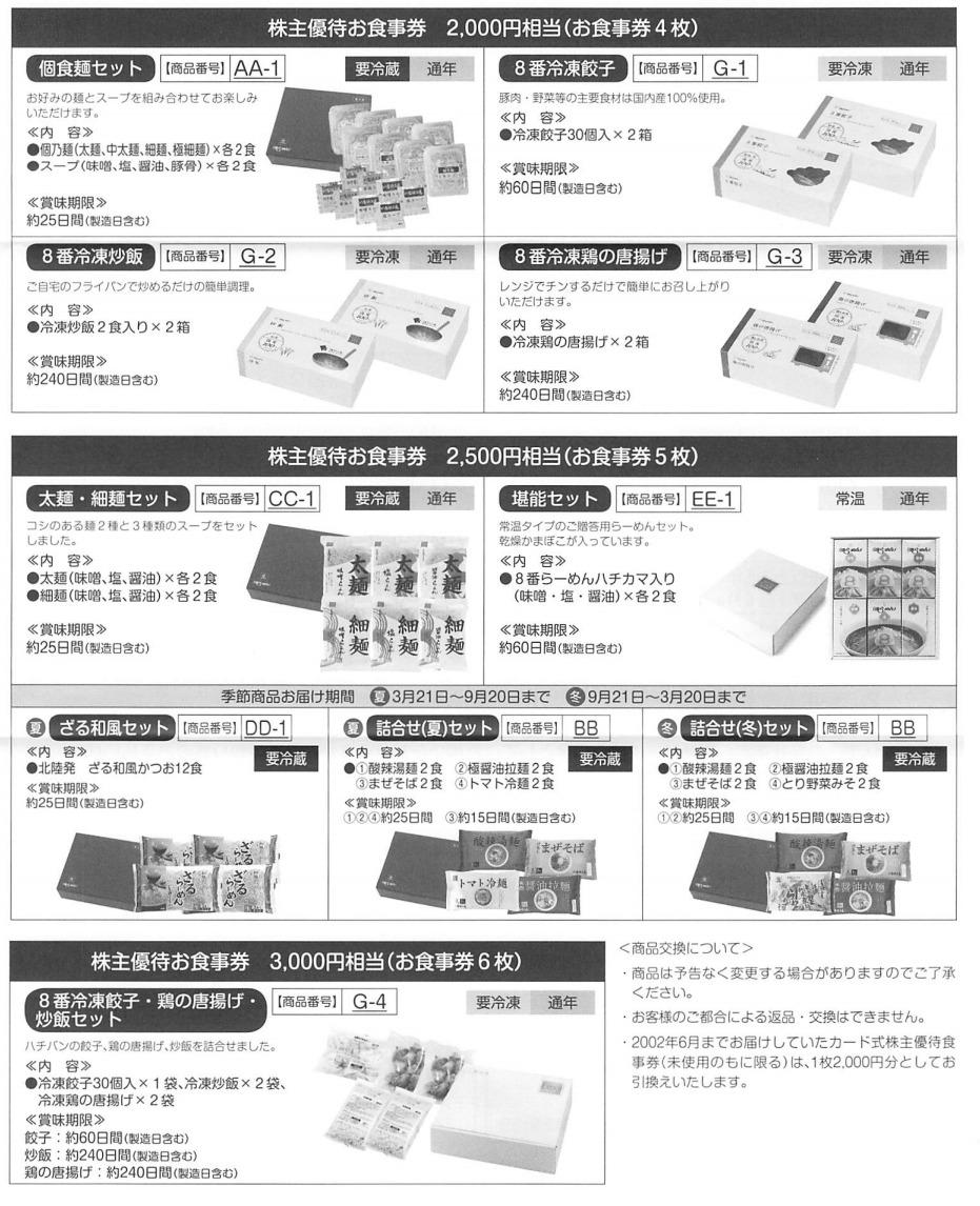ハチバンの株主優待カタログ